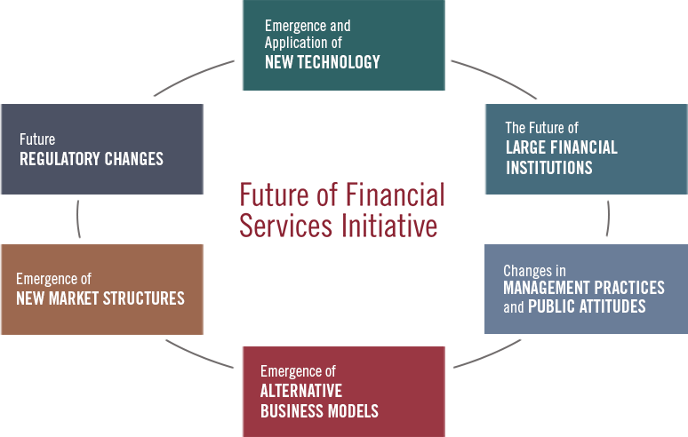 Future of Financial Services Initiative Six Challenges